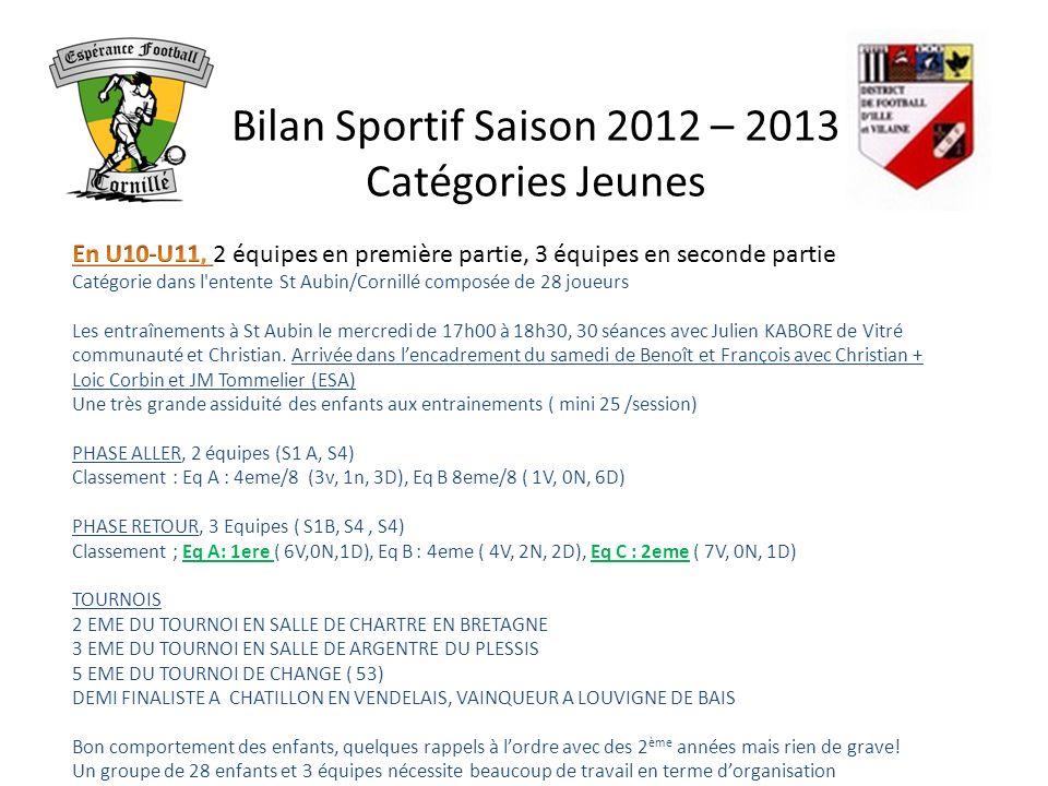 Présentation de la saison 2013-2014 * Les effectifs ne sont pas encore arrêtés à ce jour CatégoriesSaison 2013-2014Saison 2012-2013Différence Seniors/U1924* + 1 U1827-2 U16-U173*30 U14-U154*40 U12-U136*4+2 Foot Animation (U7 à U11) 26*32-6 Dirigeants7*9-2 Arbitres0*00 TOTAL71*79-8