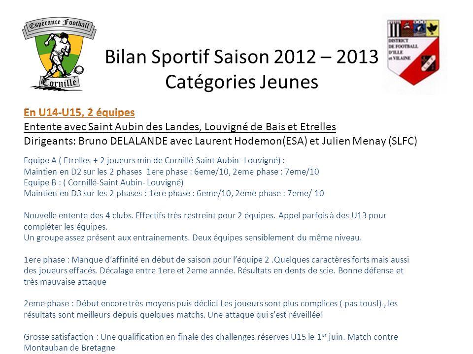 1 équipe (Etrelles ) en D2, Lautre ( Cornillé-Saint Aubin-Louvigné) en D3 Classement : Equipe A : 1ere phase : 7eme sur 10, 2 eme Phase : en cours Equipe B : 1ere phase : 2eme sur 10, 2eme Phase : en cours 1er Saison de l équipe avec la nouvelle entente de communes.