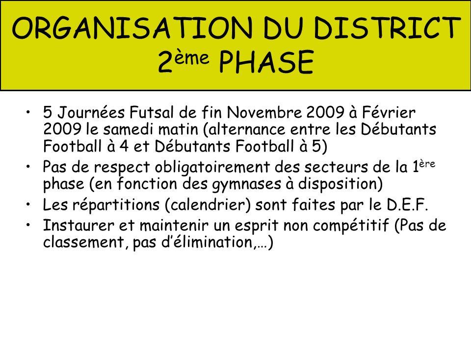 ORGANISATION DU DISTRICT 2 ème PHASE 5 Journées Futsal de fin Novembre 2009 à Février 2009 le samedi matin (alternance entre les Débutants Football à