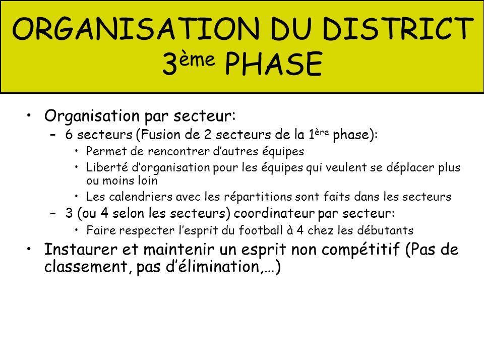 ORGANISATION DU DISTRICT 3 ème PHASE Organisation par secteur: –6 secteurs (Fusion de 2 secteurs de la 1 ère phase): Permet de rencontrer dautres équi
