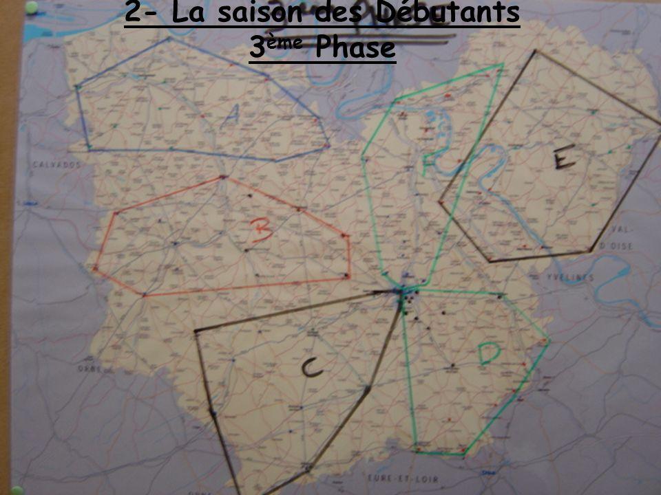 2- La saison des Débutants 3 ème Phase