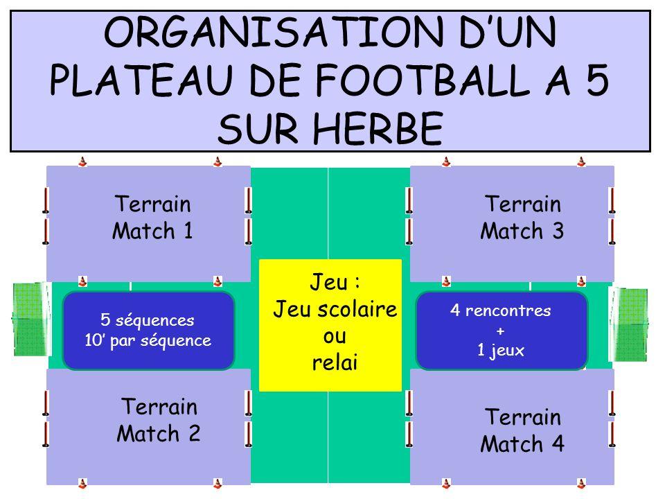 ORGANISATION DUN PLATEAU DE FOOTBALL A 5 SUR HERBE Terrain Match 1 Jeu : Jeu scolaire ou relai Terrain Match 2 Terrain Match 3 Terrain Match 4 5 séque