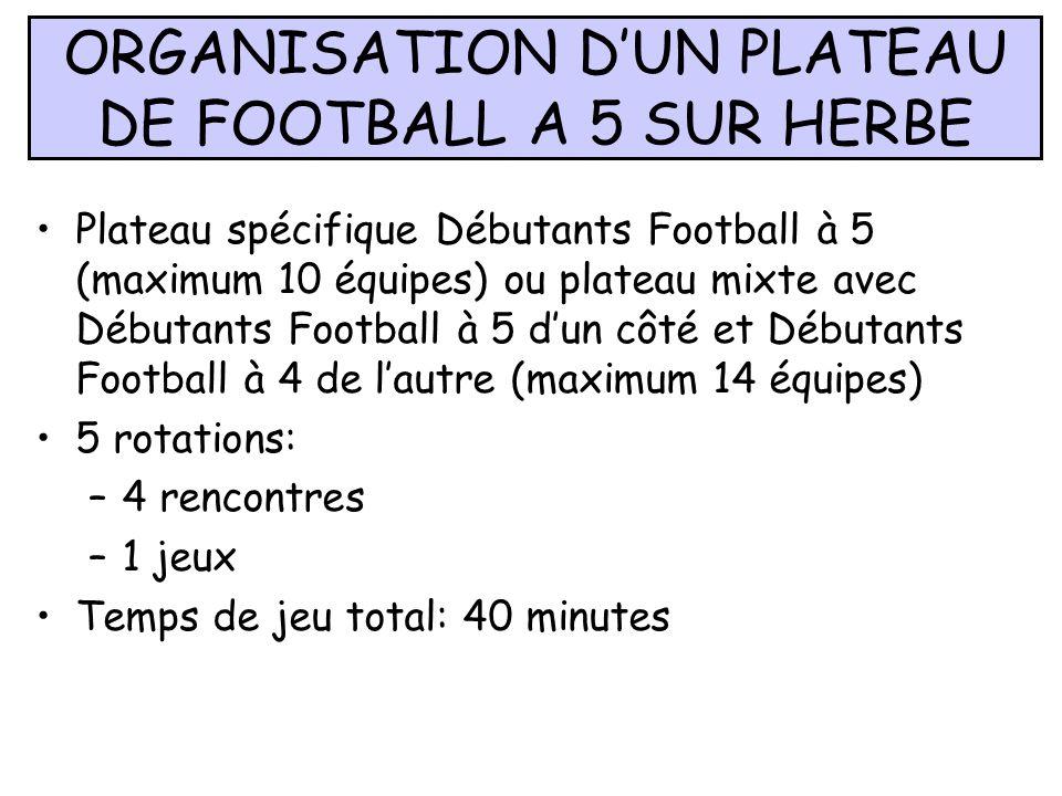 Plateau spécifique Débutants Football à 5 (maximum 10 équipes) ou plateau mixte avec Débutants Football à 5 dun côté et Débutants Football à 4 de laut