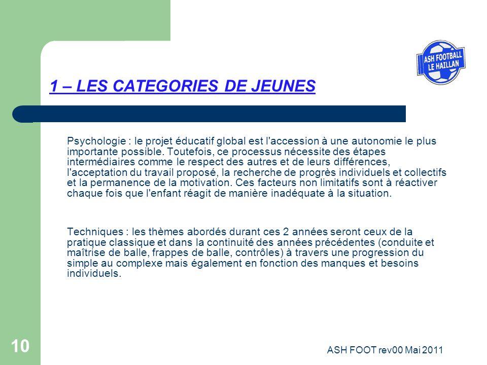 10 1 – LES CATEGORIES DE JEUNES Psychologie : le projet éducatif global est l'accession à une autonomie le plus importante possible. Toutefois, ce pro