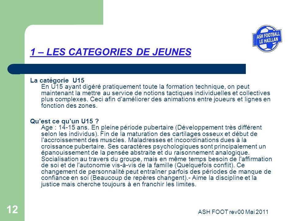 12 1 – LES CATEGORIES DE JEUNES La catégorie U15 En U15 ayant digéré pratiquement toute la formation technique, on peut maintenant la mettre au servic