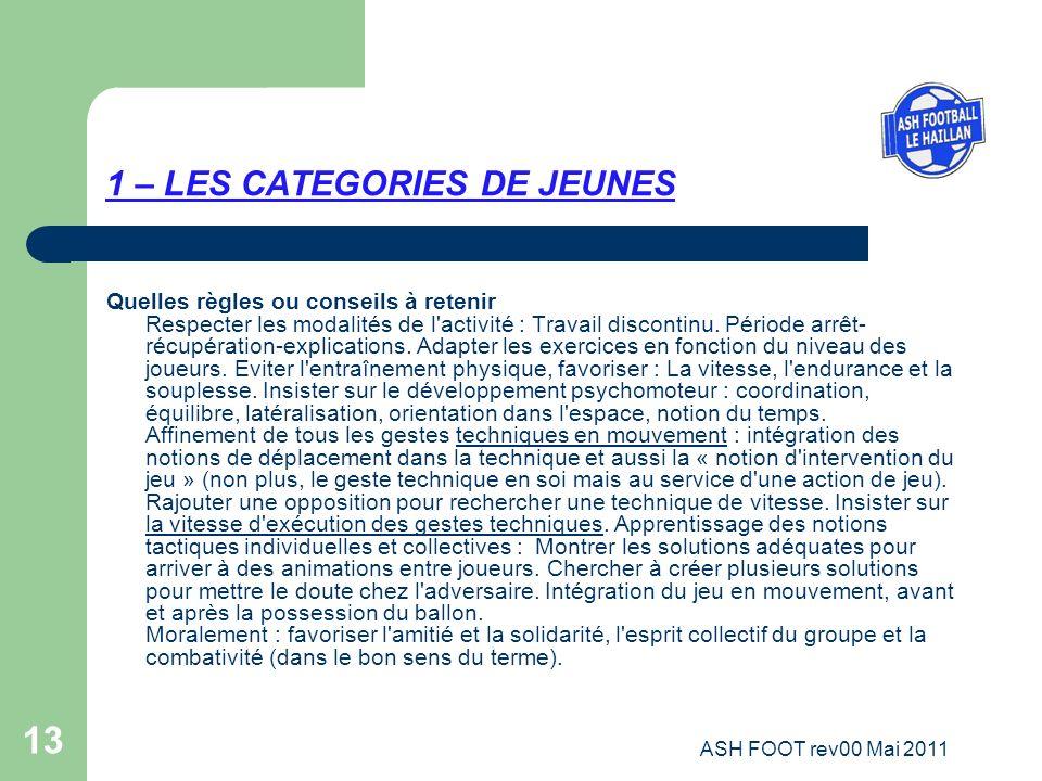 13 1 – LES CATEGORIES DE JEUNES Quelles règles ou conseils à retenir Respecter les modalités de l'activité : Travail discontinu. Période arrêt- récupé