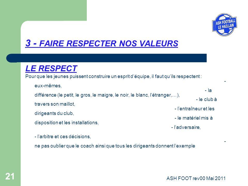 21 3 - FAIRE RESPECTER NOS VALEURS LE RESPECT Pour que les jeunes puissent construire un esprit déquipe, il faut quils respectent : - eux-mêmes, - la