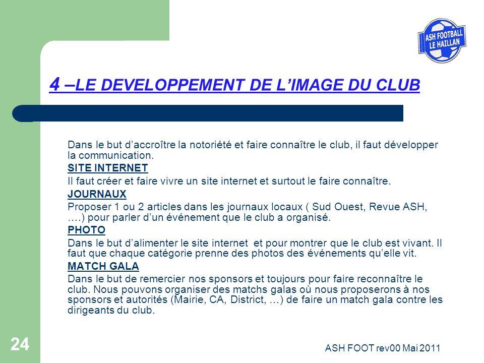 24 4 – LE DEVELOPPEMENT DE LIMAGE DU CLUB Dans le but daccroître la notoriété et faire connaître le club, il faut développer la communication. SITE IN