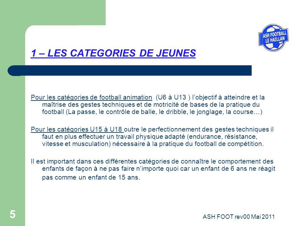 5 1 – LES CATEGORIES DE JEUNES Pour les catégories de football animation (U6 à U13 ) lobjectif à atteindre et la maîtrise des gestes techniques et de