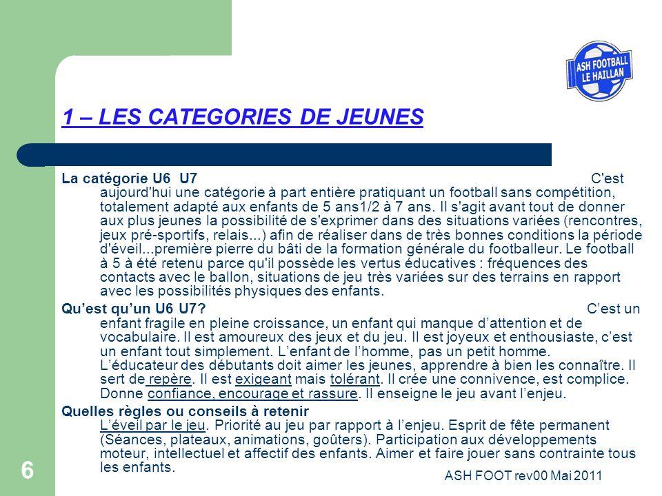 6 1 – LES CATEGORIES DE JEUNES La catégorie U6 U7 C'est aujourd'hui une catégorie à part entière pratiquant un football sans compétition, totalement a
