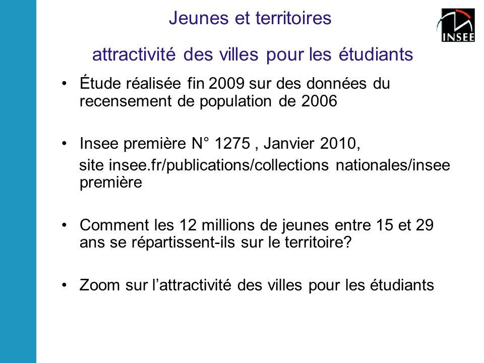 Jeunes et territoires attractivité des villes pour les étudiants Étude réalisée fin 2009 sur des données du recensement de population de 2006 Insee pr