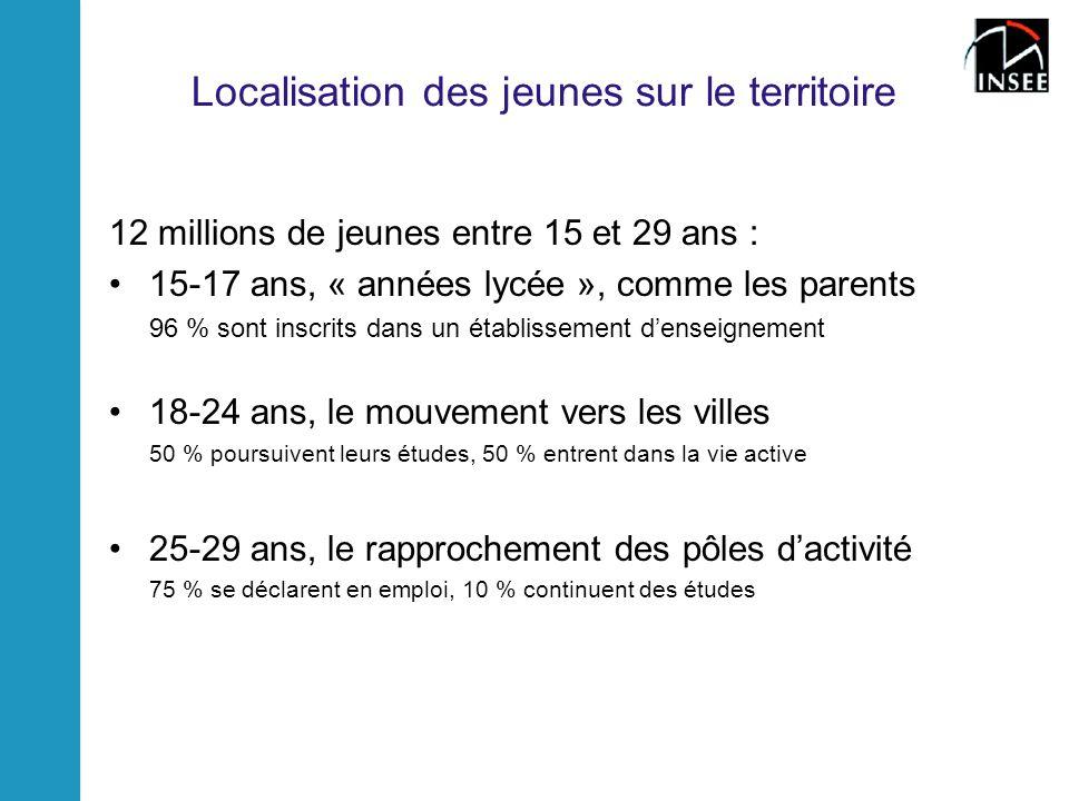 Localisation des jeunes sur le territoire 12 millions de jeunes entre 15 et 29 ans : 15-17 ans, « années lycée », comme les parents 96 % sont inscrits