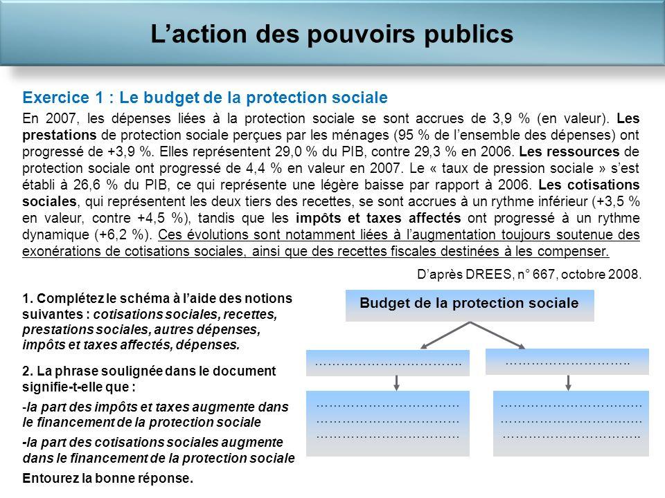 Exercice 1 : Le budget de la protection sociale 1.