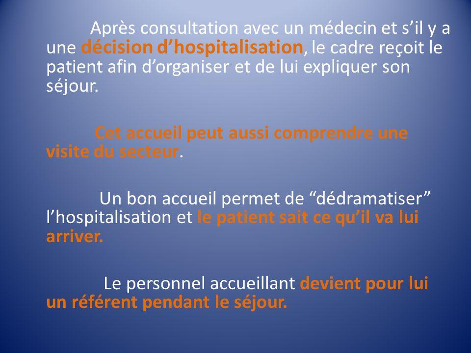 Après consultation avec un médecin et sil y a une décision dhospitalisation, le cadre reçoit le patient afin dorganiser et de lui expliquer son séjour
