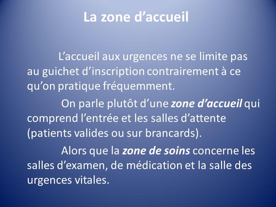 La zone daccueil Laccueil aux urgences ne se limite pas au guichet dinscription contrairement à ce quon pratique fréquemment. On parle plutôt dune zon