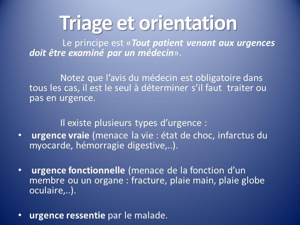 Triage et orientation Triage et orientation Le principe est «Tout patient venant aux urgences doit être examiné par un médecin». Notez que lavis du mé