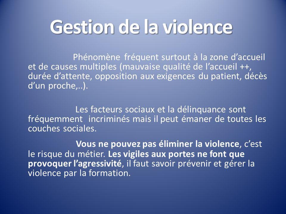Gestion de la violence Gestion de la violence Phénomène fréquent surtout à la zone daccueil et de causes multiples (mauvaise qualité de laccueil ++, d