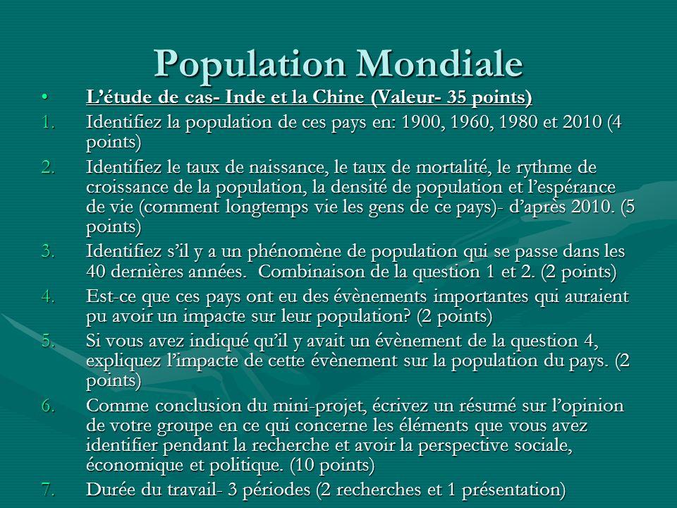 Population Mondiale Létude de cas- Inde et la Chine (Valeur- 35 points)Létude de cas- Inde et la Chine (Valeur- 35 points) 1.Identifiez la population