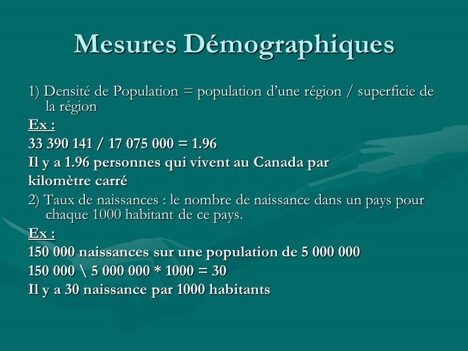 Mesures Démographiques 3) Taux de décès : le nombre de mortalité dans un pays pour chaque 1000 habitant de ce pays.