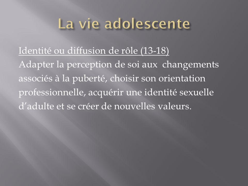 Identité ou diffusion de rôle (13-18) Adapter la perception de soi aux changements associés à la puberté, choisir son orientation professionnelle, acq