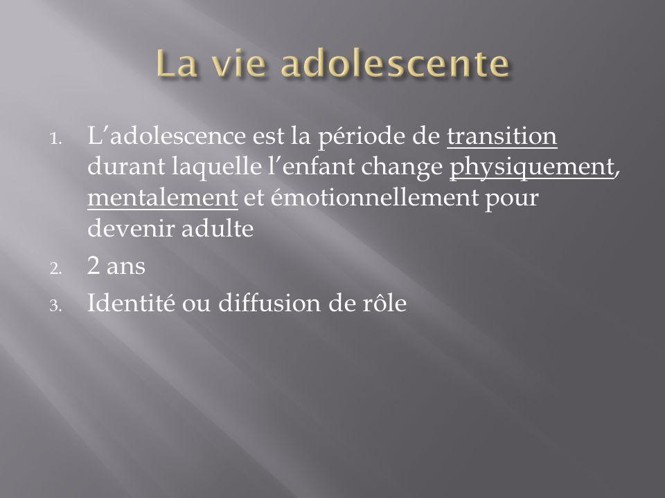 1. Ladolescence est la période de transition durant laquelle lenfant change physiquement, mentalement et émotionnellement pour devenir adulte 2. 2 ans