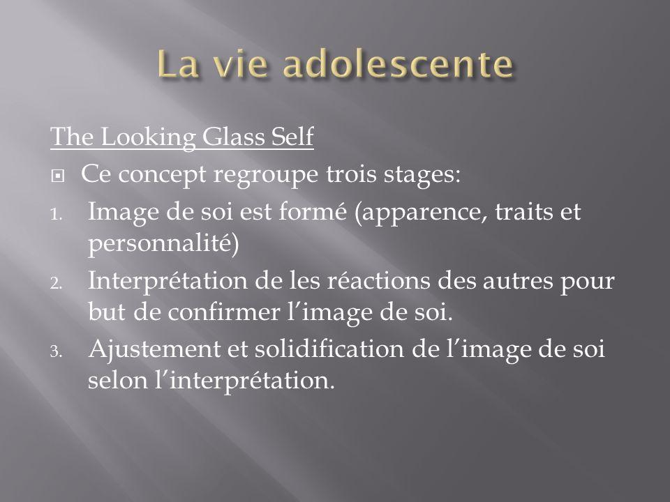 The Looking Glass Self Ce concept regroupe trois stages: 1. Image de soi est formé (apparence, traits et personnalité) 2. Interprétation de les réacti
