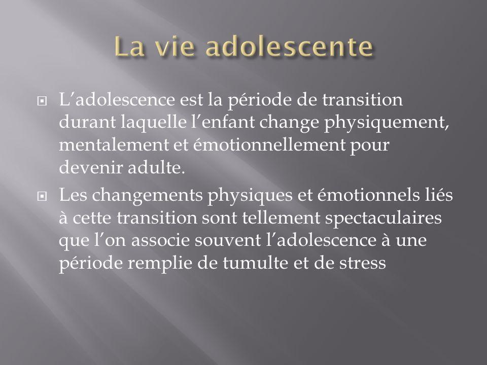 Ladolescence est la période de transition durant laquelle lenfant change physiquement, mentalement et émotionnellement pour devenir adulte. Les change
