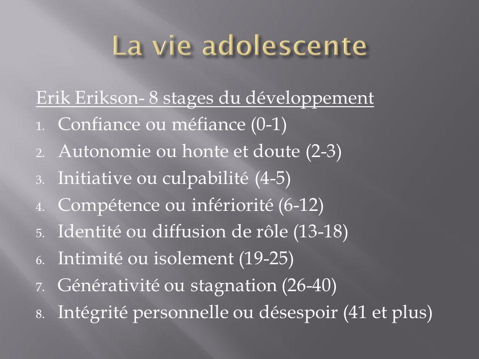 Erik Erikson- 8 stages du développement 1. Confiance ou méfiance (0-1) 2. Autonomie ou honte et doute (2-3) 3. Initiative ou culpabilité (4-5) 4. Comp
