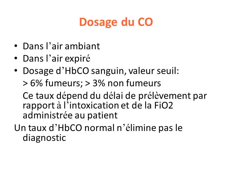 Dosage du CO Dans l air ambiant Dans l air expir é Dosage d HbCO sanguin, valeur seuil: > 6% fumeurs; > 3% non fumeurs Ce taux d é pend du d é lai de