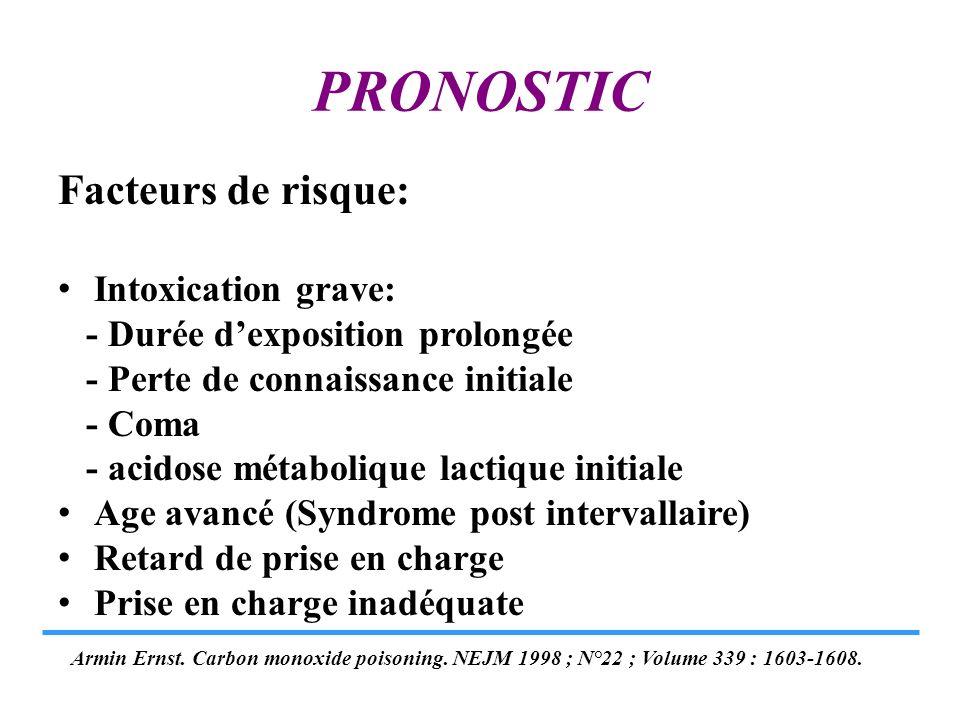 PRONOSTIC Facteurs de risque: Intoxication grave: - Durée dexposition prolongée - Perte de connaissance initiale - Coma - acidose métabolique lactique