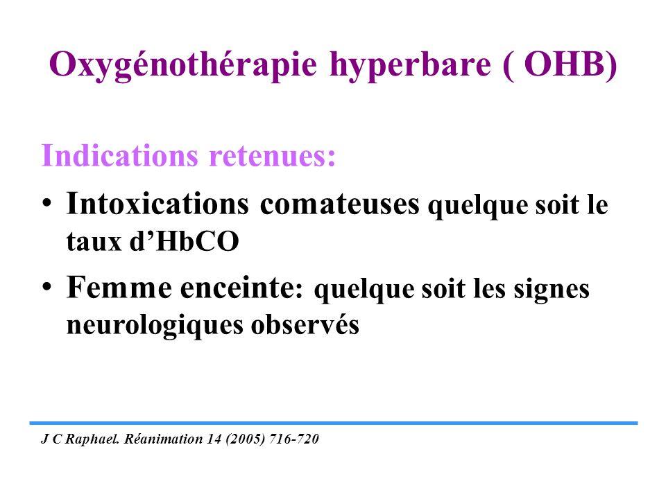 Oxygénothérapie hyperbare ( OHB) Indications retenues: Intoxications comateuses quelque soit le taux dHbCO Femme enceinte : quelque soit les signes ne