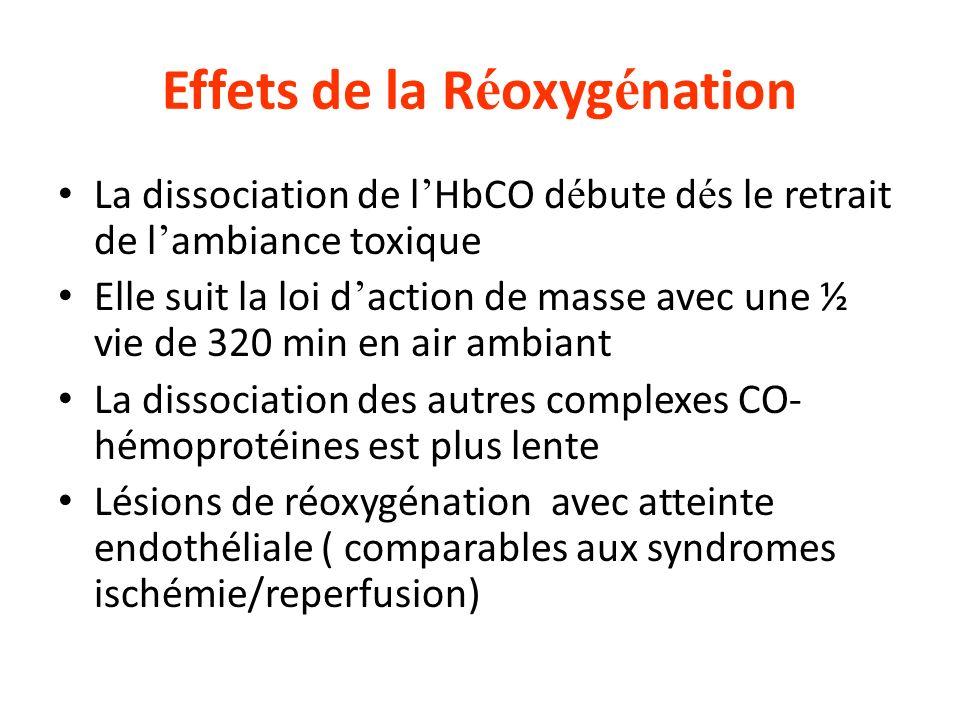 Hyperbaric oxygen for acute carbon monoxide poisoning.