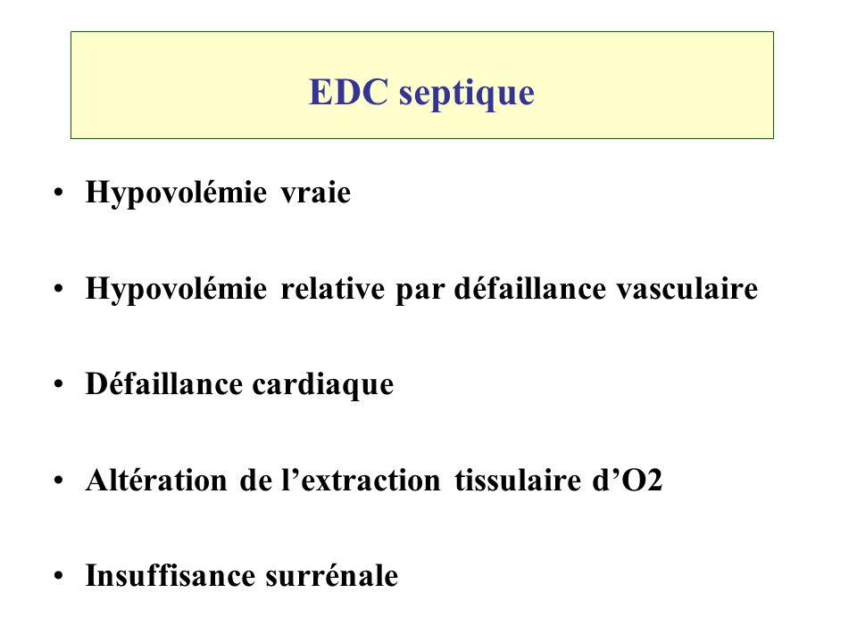 Hypovolémie vraie Hypovolémie relative par défaillance vasculaire Défaillance cardiaque Altération de lextraction tissulaire dO2 Insuffisance surrénal
