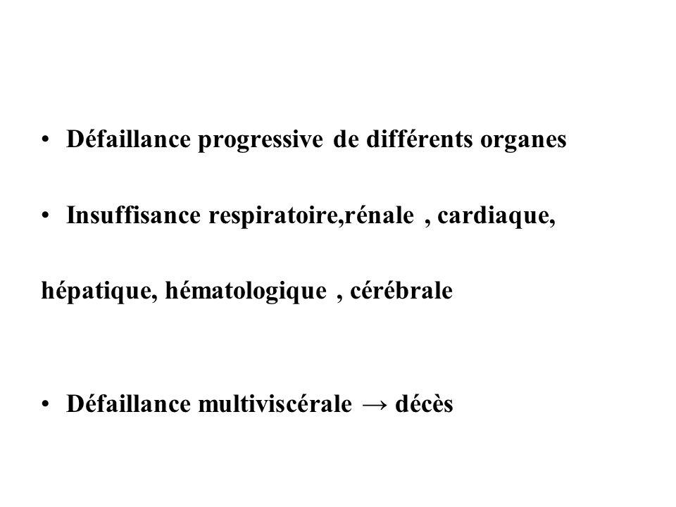 Défaillance progressive de différents organes Insuffisance respiratoire,rénale, cardiaque, hépatique, hématologique, cérébrale Défaillance multiviscér