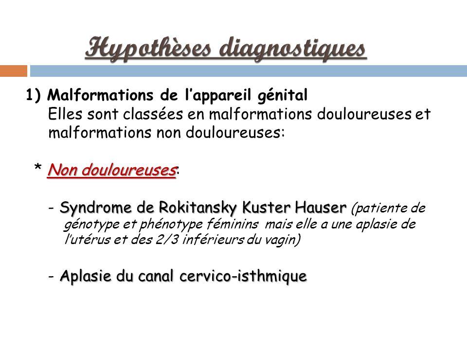 1) Malformations de lappareil génital Elles sont classées en malformations douloureuses et malformations non douloureuses: Non douloureuses * Non douloureuses: Syndrome de Rokitansky Kuster Hauser - Syndrome de Rokitansky Kuster Hauser (patiente de génotype et phénotype féminins mais elle a une aplasie de lutérus et des 2/3 inférieurs du vagin) Aplasie du canal cervico-isthmique - Aplasie du canal cervico-isthmique