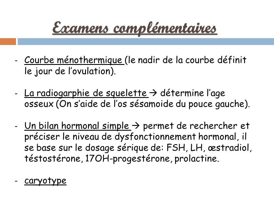 - Courbe ménothermique (le nadir de la courbe définit le jour de lovulation).