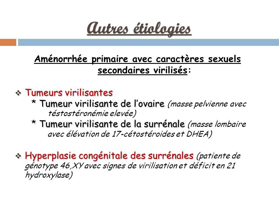 Aménorrhée primaire avec caractères sexuels secondaires virilisés: Tumeurs virilisantes Tumeurs virilisantes Tumeur virilisante de lovaire * Tumeur virilisante de lovaire (masse pelvienne avec téstostéronémie elevée) Tumeur virilisante de la surrénale * Tumeur virilisante de la surrénale (masse lombaire avec élévation de 17-cétostéroides et DHEA) Hyperplasie congénitale des surrénales Hyperplasie congénitale des surrénales (patiente de génotype 46,XY avec signes de virilisation et déficit en 21 hydroxylase)