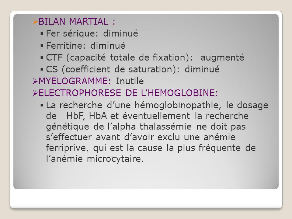 DIAGNOSTIC ETIOLOGIQUE : PERTE DE FER : PERTE DIGESTIVE: Ulcère gastro-duodenal(Aspirine,AINS) Cancer gastrique et colique Hernie hiatale Hémorroïdes Varices oesophagiennes par HTP Maladie de crohn, RCH … PERTE GYNECOLOGIQUE: Menométrorragie Fibrome Cancer de lutérus AUTRES: Épistaxis récidivants Hématurie Hémoptysie Dons de sang rapprochés