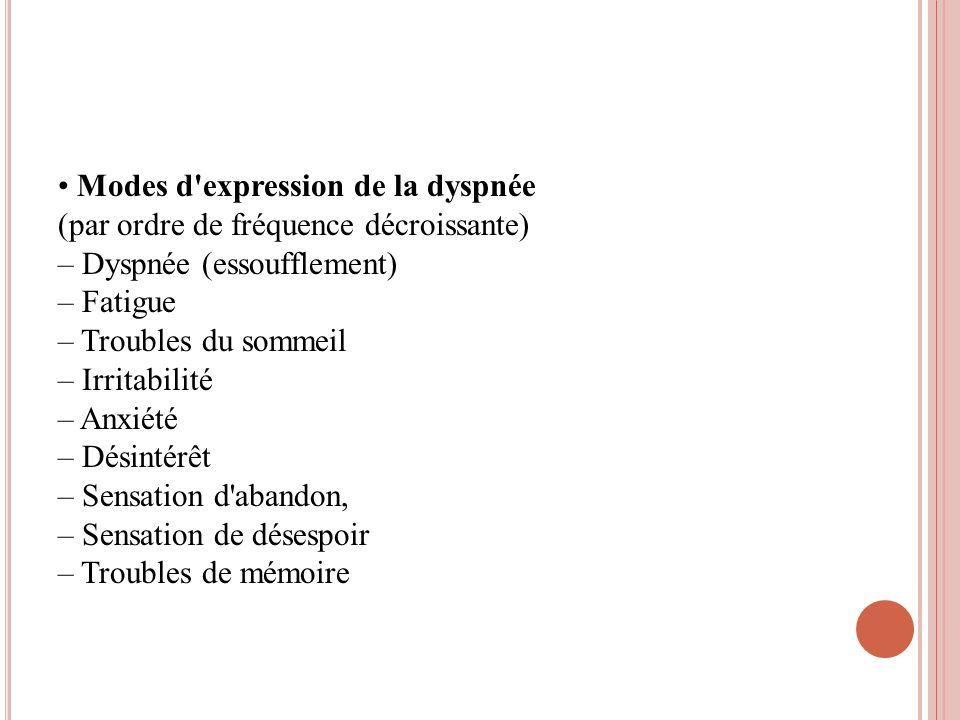 Modes d'expression de la dyspnée (par ordre de fréquence décroissante) – Dyspnée (essoufflement) – Fatigue – Troubles du sommeil – Irritabilité – Anxi