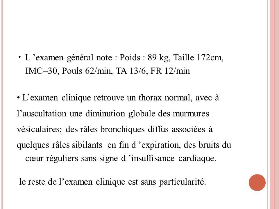 L examen général note : Poids : 89 kg, Taille 172cm, IMC=30, Pouls 62/min, TA 13/6, FR 12/min Lexamen clinique retrouve un thorax normal, avec à lausc