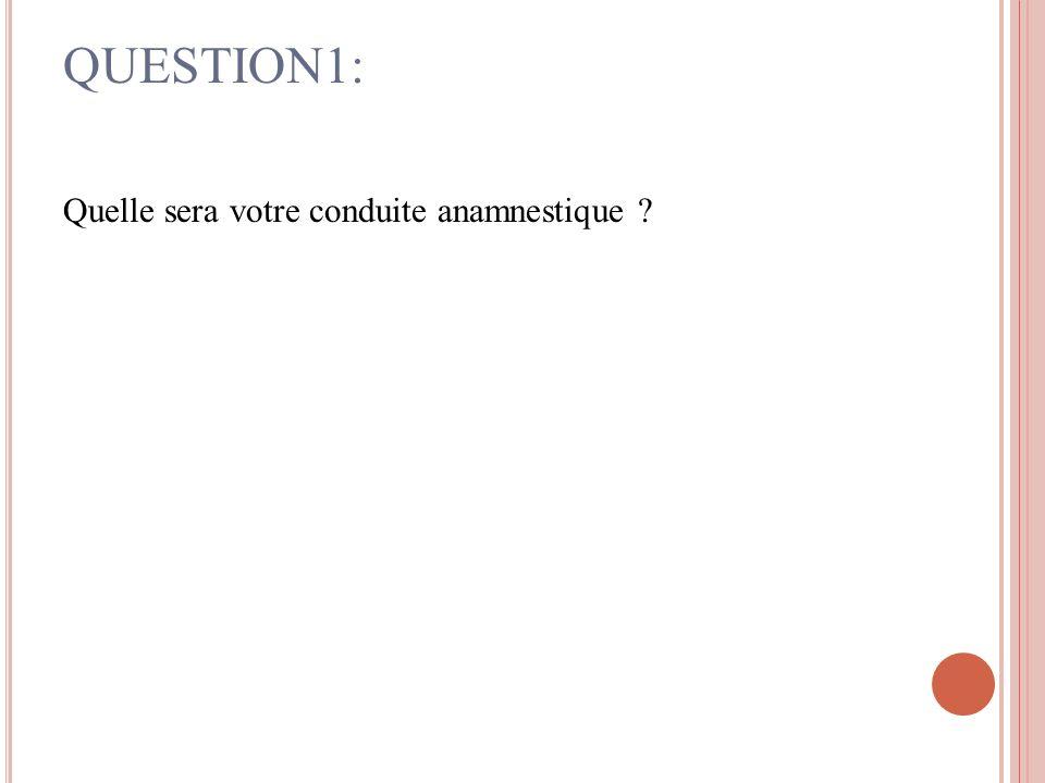 QUESTION1: Quelle sera votre conduite anamnestique ?