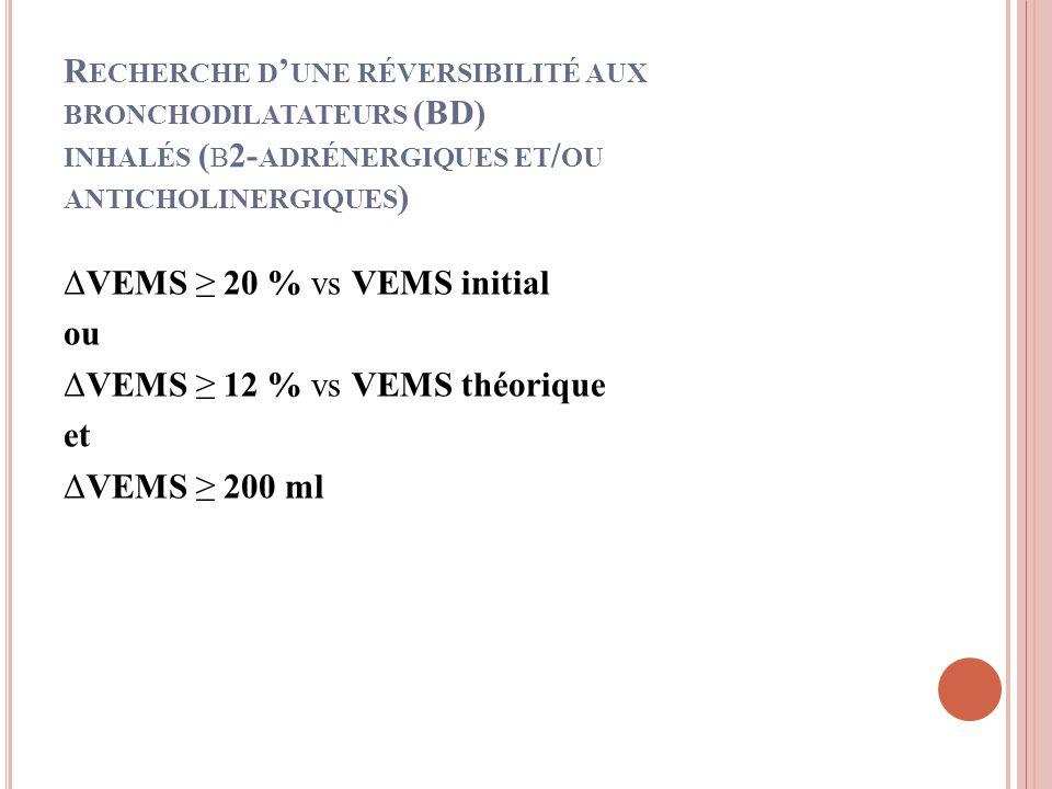 R ECHERCHE D UNE RÉVERSIBILITÉ AUX BRONCHODILATATEURS (BD) INHALÉS ( Β 2- ADRÉNERGIQUES ET / OU ANTICHOLINERGIQUES ) ΔVEMS 20 % vs VEMS initial ou ΔVE