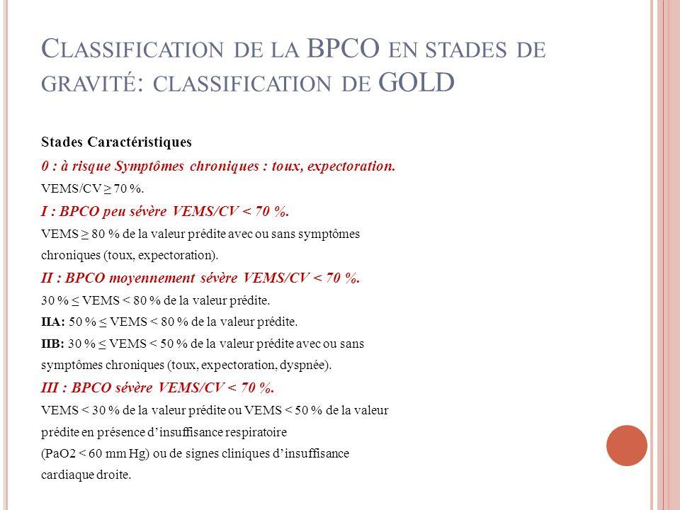 C LASSIFICATION DE LA BPCO EN STADES DE GRAVITÉ : CLASSIFICATION DE GOLD Stades Caractéristiques 0 : à risque Symptômes chroniques : toux, expectorati
