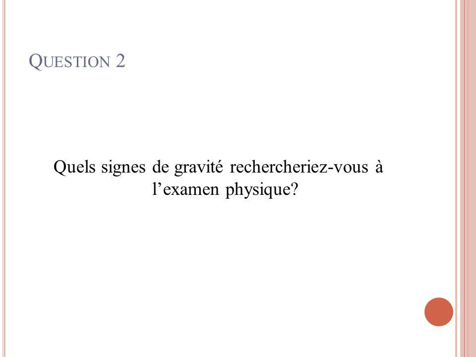 Q UESTION 2 Quels signes de gravité rechercheriez-vous à lexamen physique?