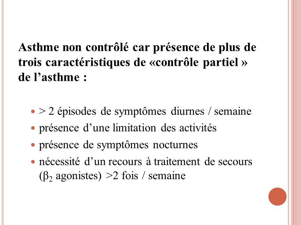 Asthme non contrôlé car présence de plus de trois caractéristiques de «contrôle partiel » de lasthme : > 2 épisodes de symptômes diurnes / semaine pré