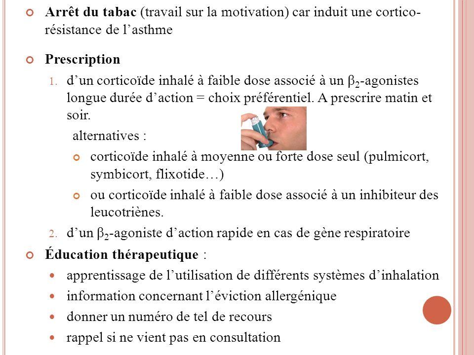 Arrêt du tabac (travail sur la motivation) car induit une cortico- résistance de lasthme Prescription 1. dun corticoïde inhalé à faible dose associé à