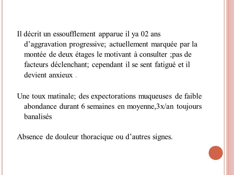 Examen psychologique : – Anxiété – Hyperventilation fluctuante... Questionnaire de Nijmegen