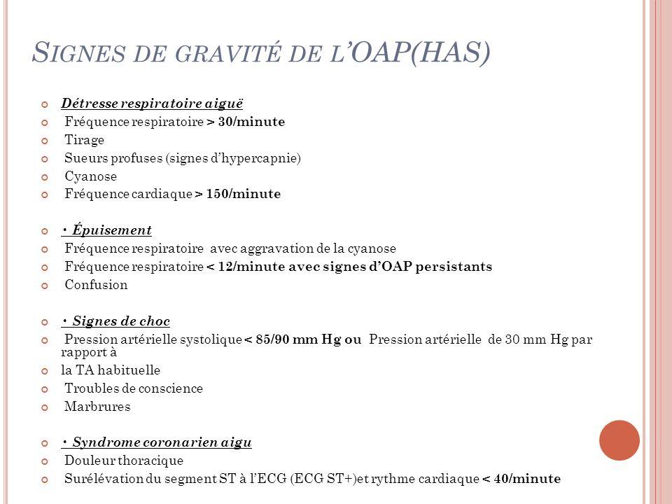 S IGNES DE GRAVITÉ DE L OAP(HAS) Détresse respiratoire aiguë Fréquence respiratoire > 30/minute Tirage Sueurs profuses (signes dhypercapnie) Cyanose F