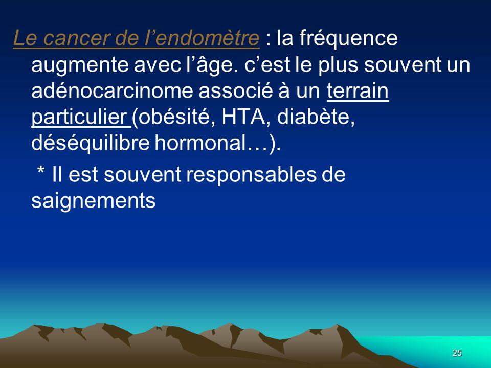 25 Le cancer de lendomètre : la fréquence augmente avec lâge. cest le plus souvent un adénocarcinome associé à un terrain particulier (obésité, HTA, d