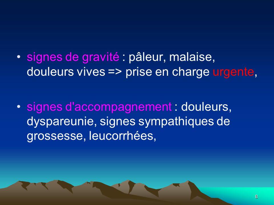8 signes de gravité : pâleur, malaise, douleurs vives => prise en charge urgente, signes d'accompagnement : douleurs, dyspareunie, signes sympathiques
